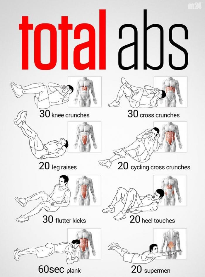 Całościowy trening brzucha