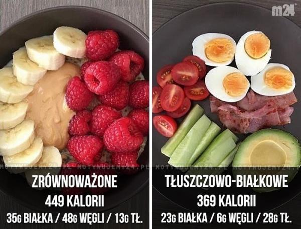 Które śniadanie wolicie?